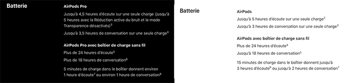 airpods batterie
