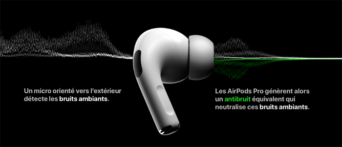 airpods pro reduction bruit