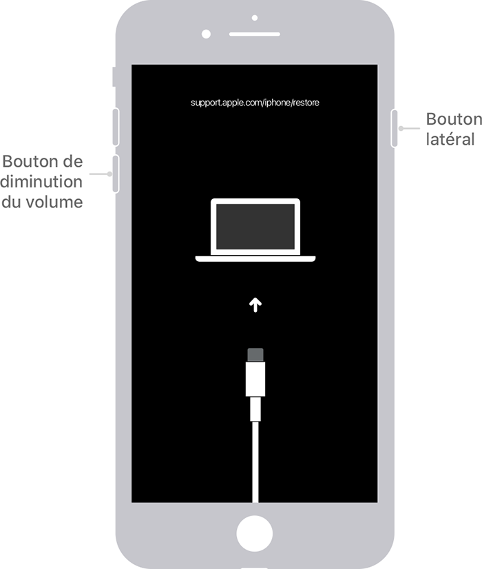 iphone boutons mode recovery recuperation