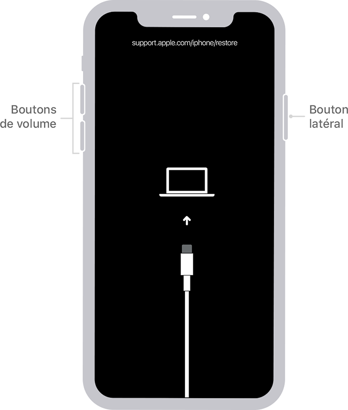 iphone xs boutons mode recovery recuperation
